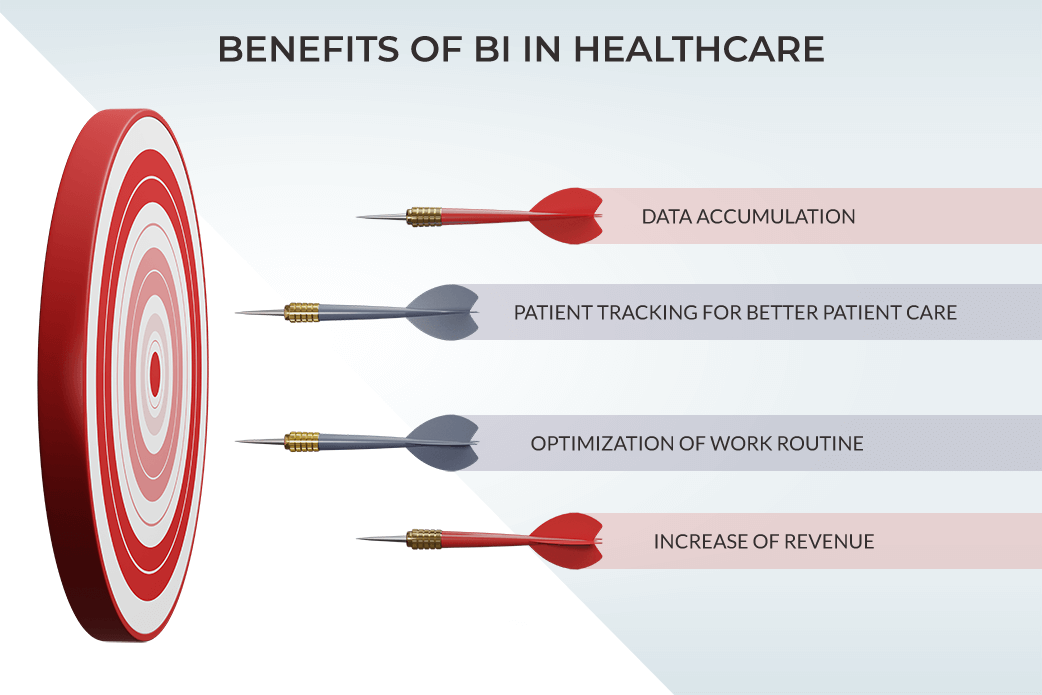 benefits of business intelligence in healthcare