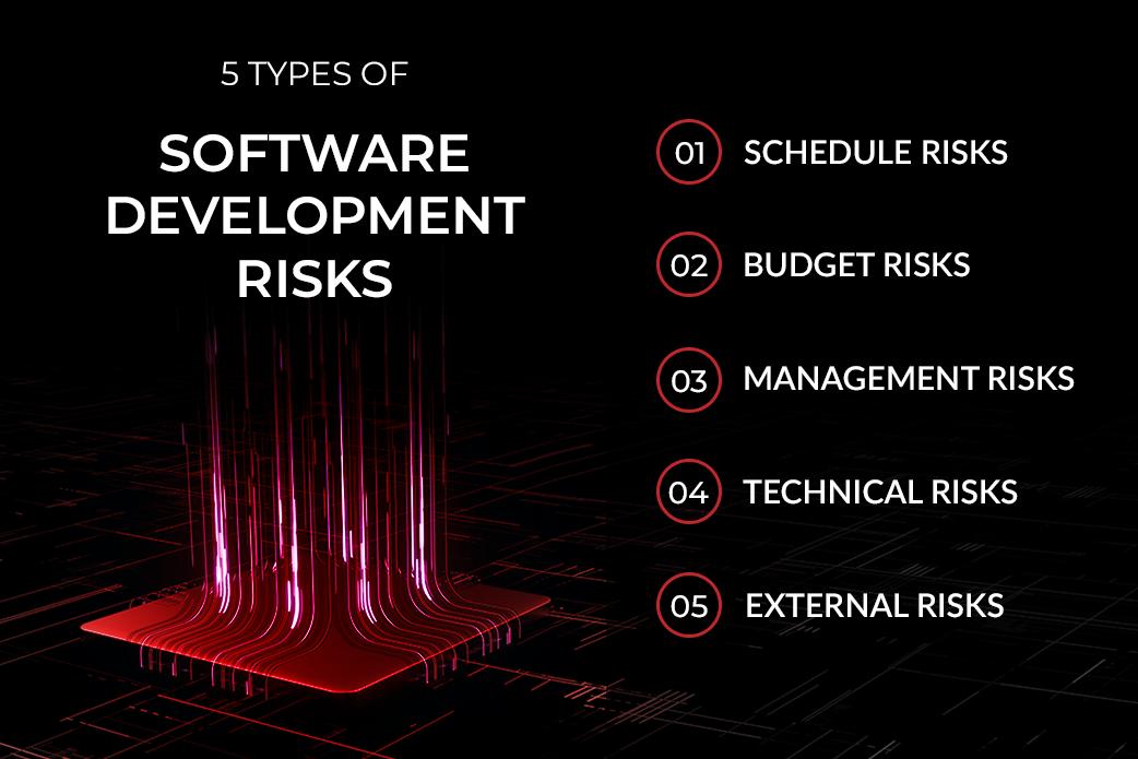 software development risks