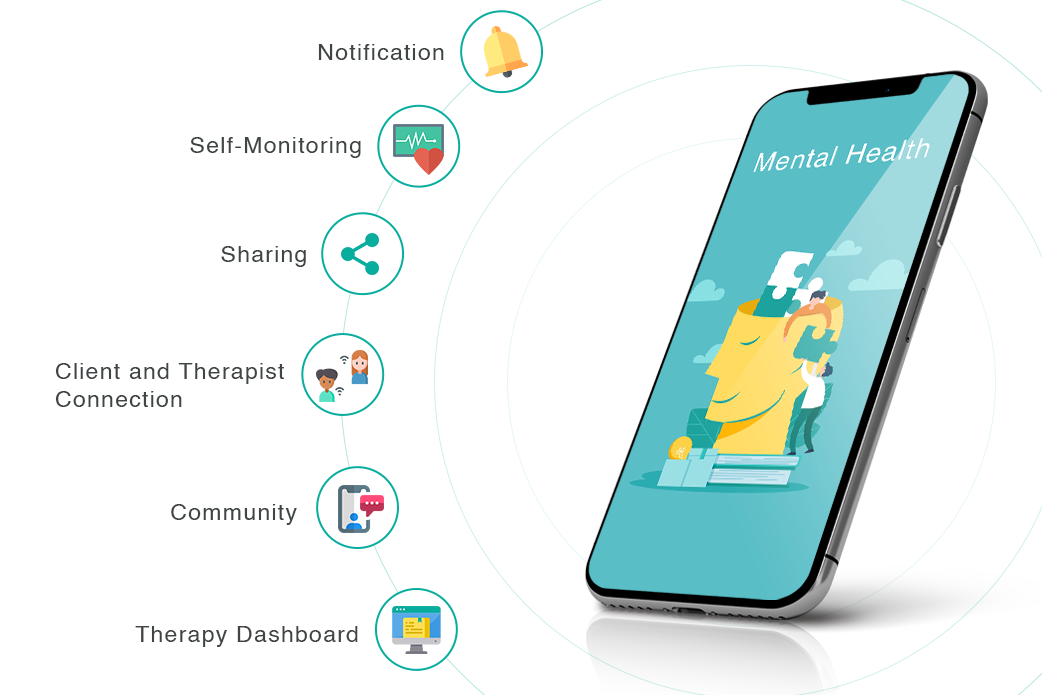 moodfit app features