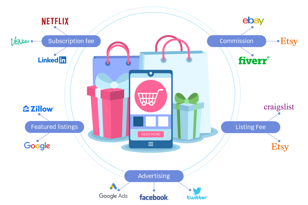 marketplace monetization