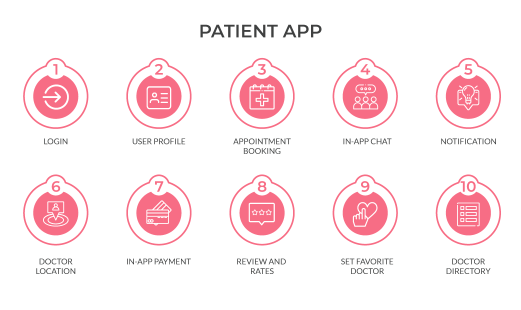 appointment apps features