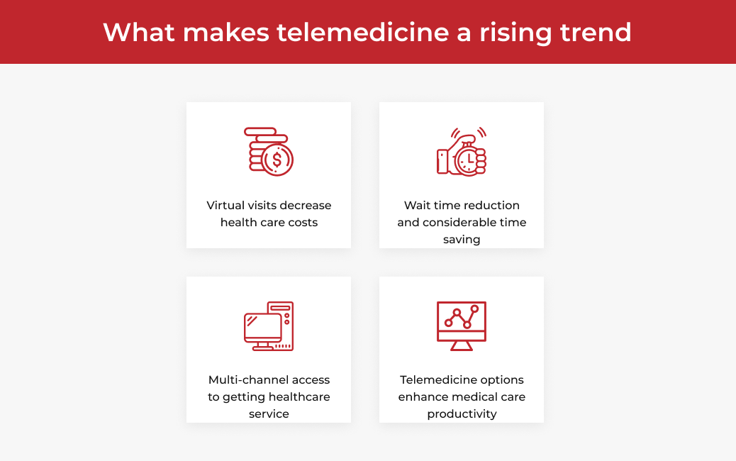 benefits of telemedicine solutions