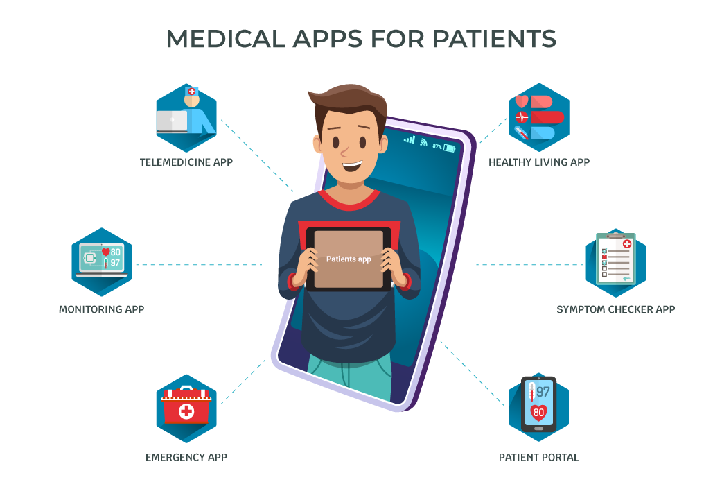 custom medical apps for patients