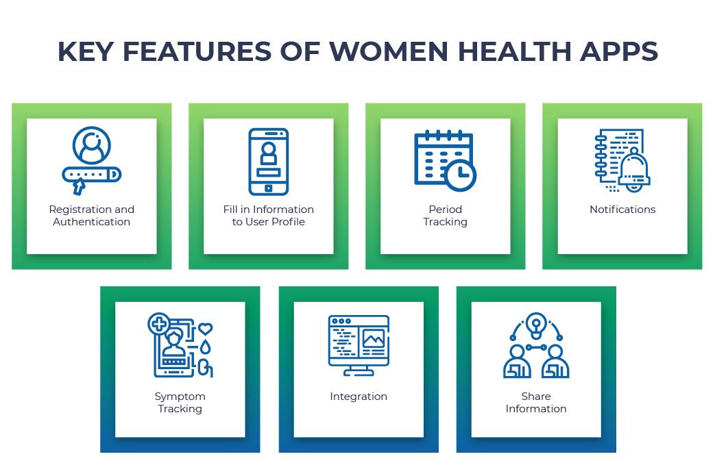 women's health app