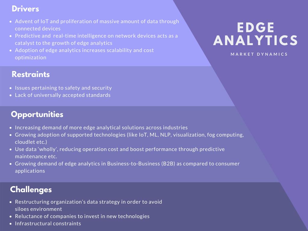 edge analytics