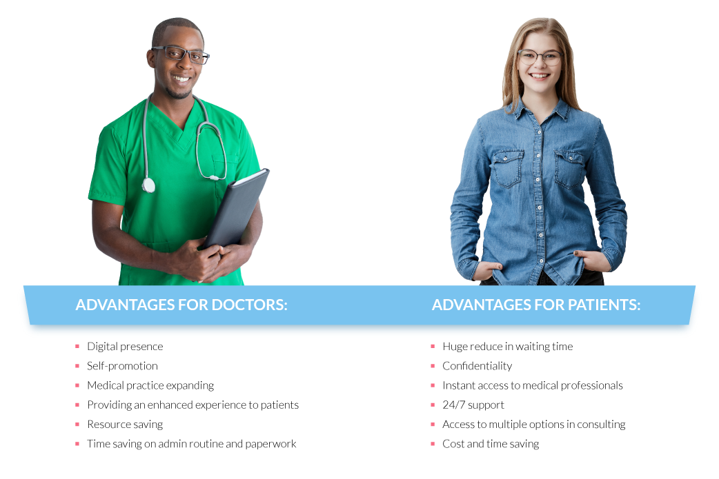 doctor appointment apps advantages