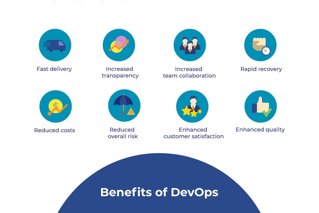 benefits of devops implementation