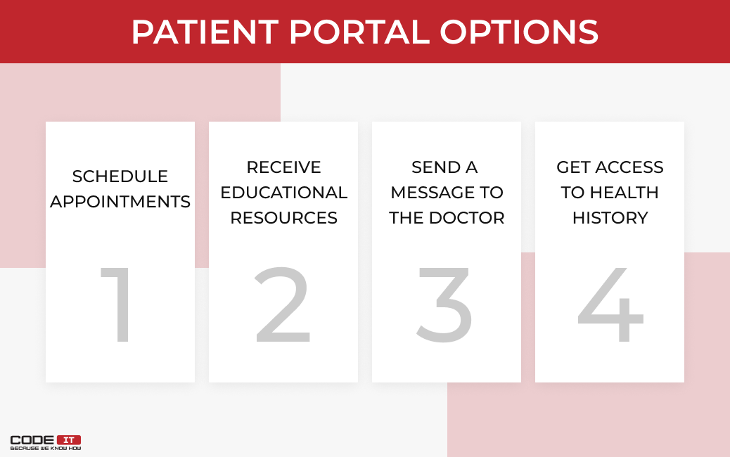 what is a patient portal