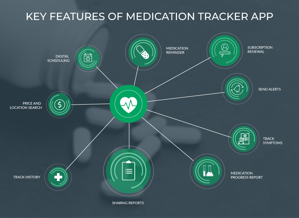 medication tracker app features
