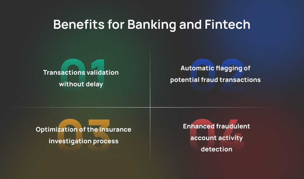fraud detection using ai in banking