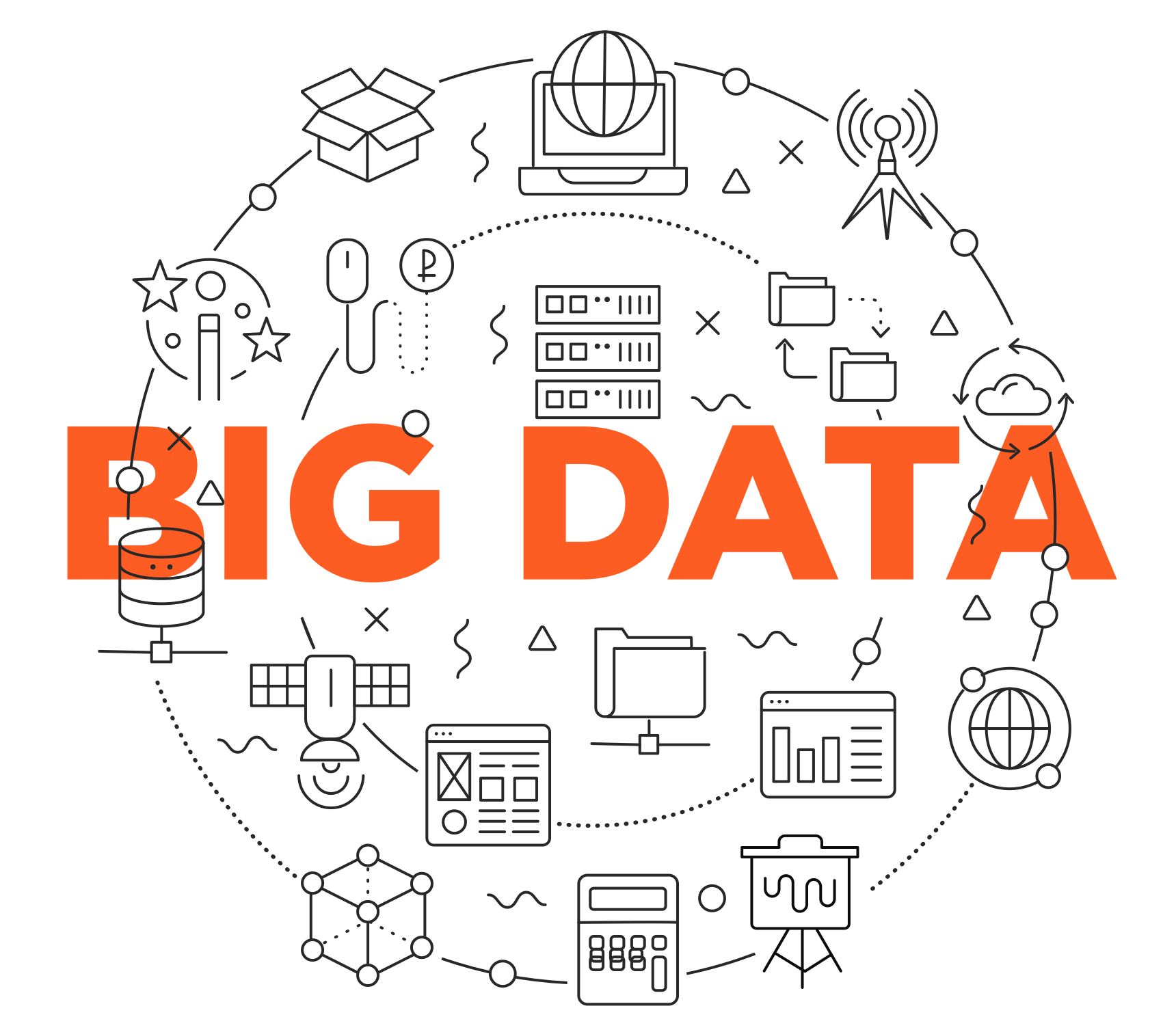big data commercial real estate