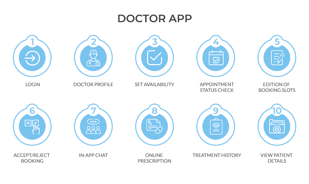 doctor apps features