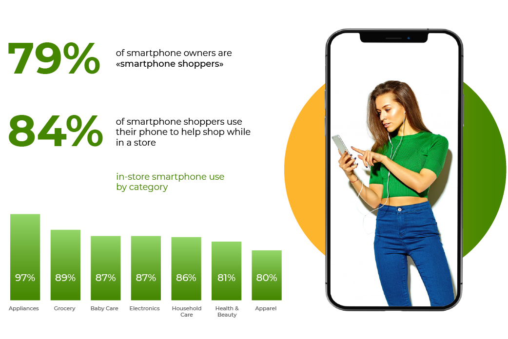 mobile app for online store