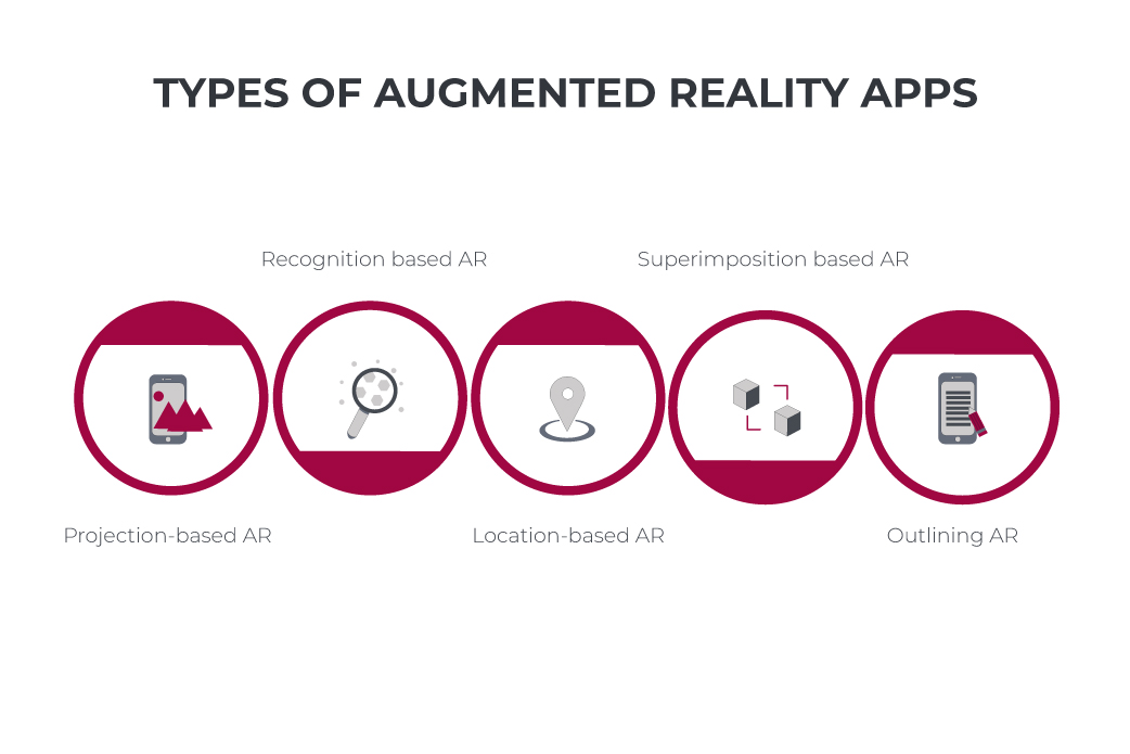 augmented reality architecture applications