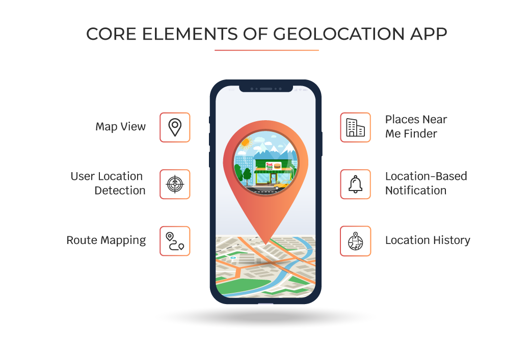 location-based mobile app development features
