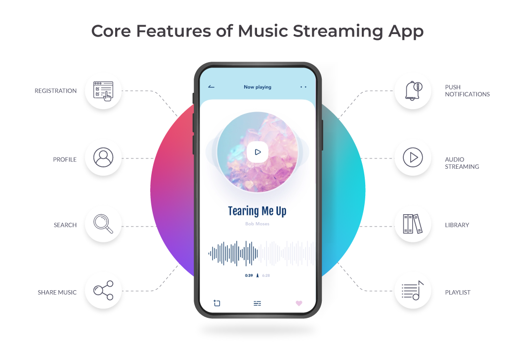 how to start a streaming service - features