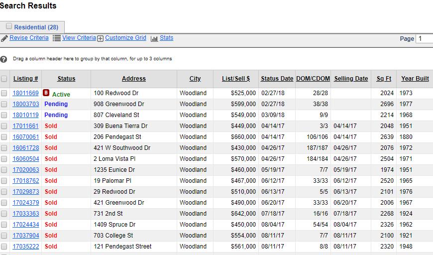 MLS Database