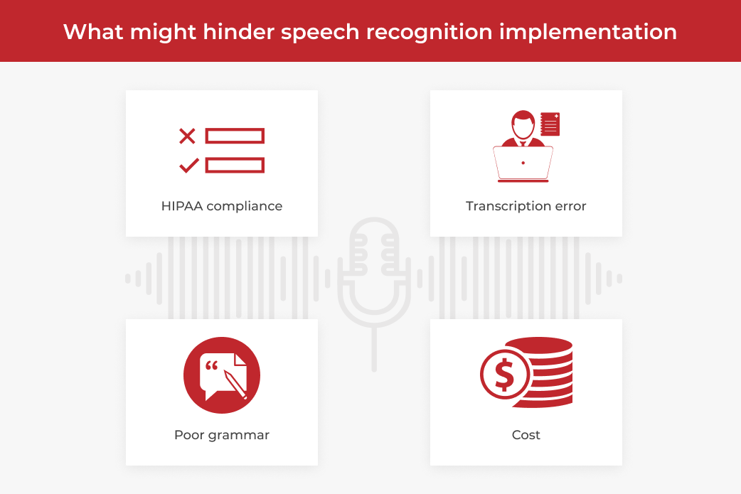 application of speech recognition technology challenges
