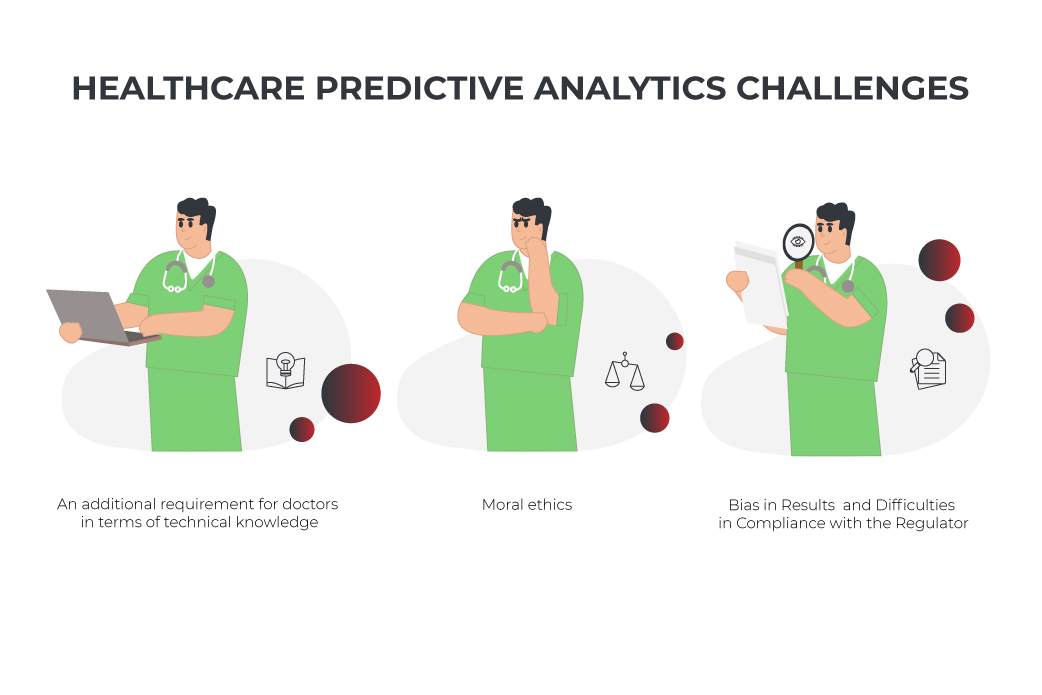 predictive analytics in healthcare challenges