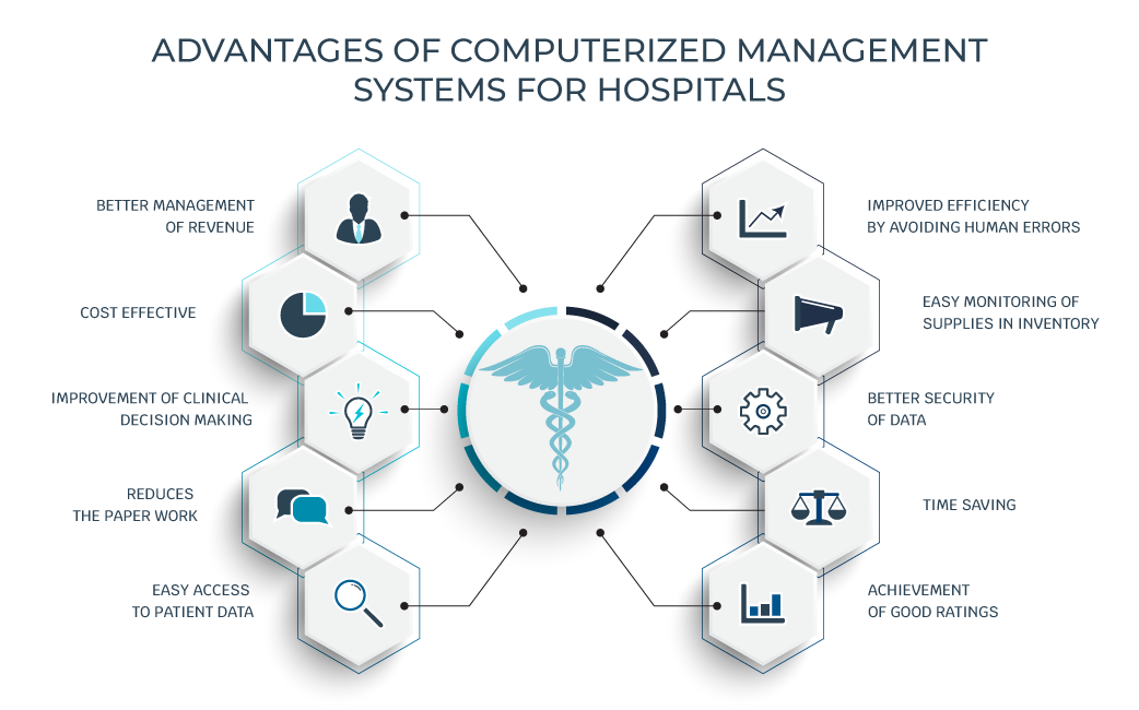 hospital management system software advantages