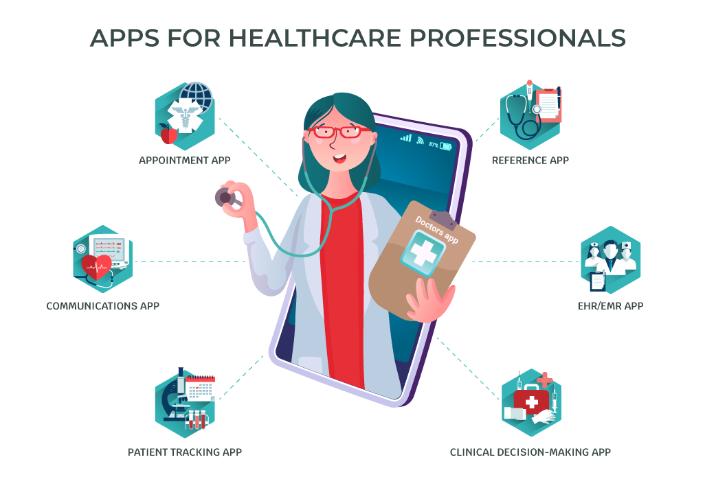 custom medical apps