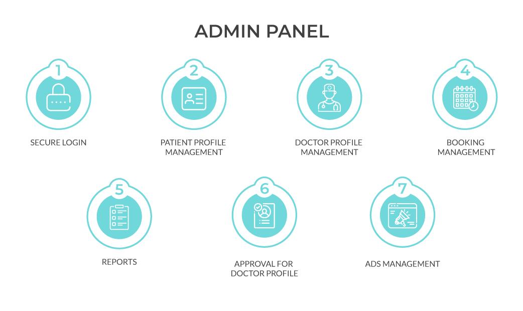 doctor apps admin panel