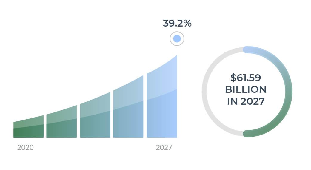 deep learning in medicine market size