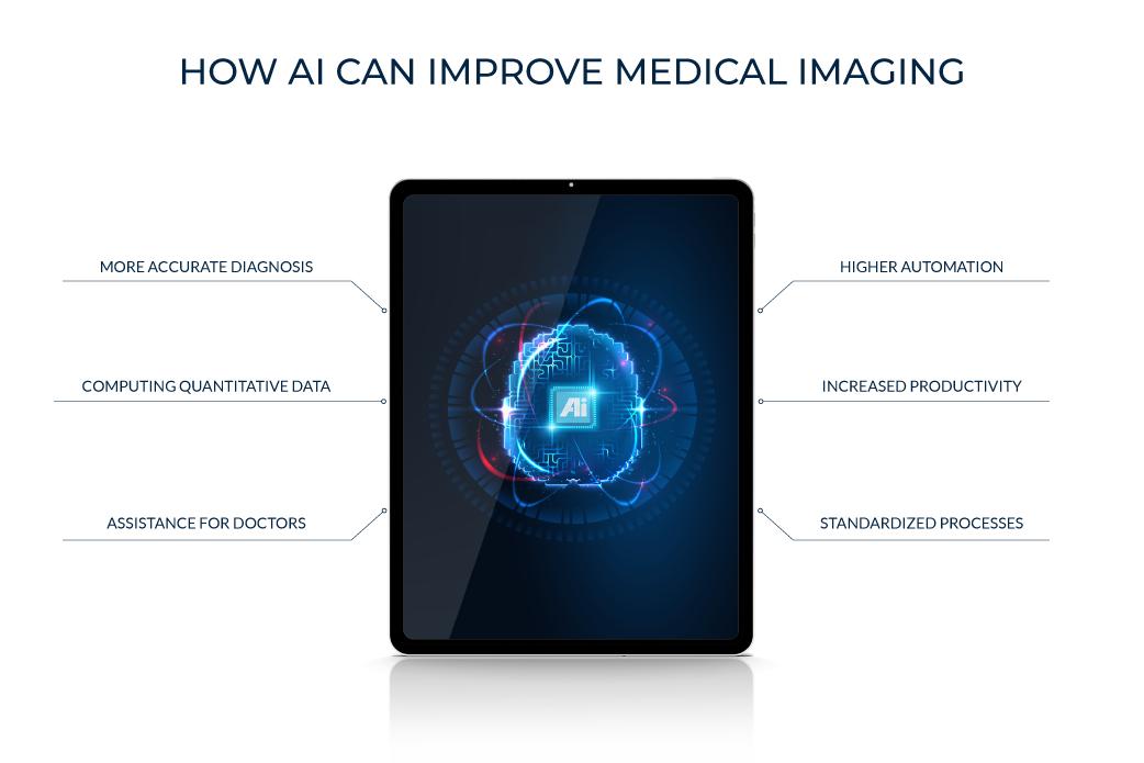 medical image analysis - deep learning
