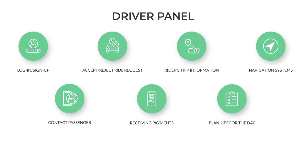 rideshare apps for drivers