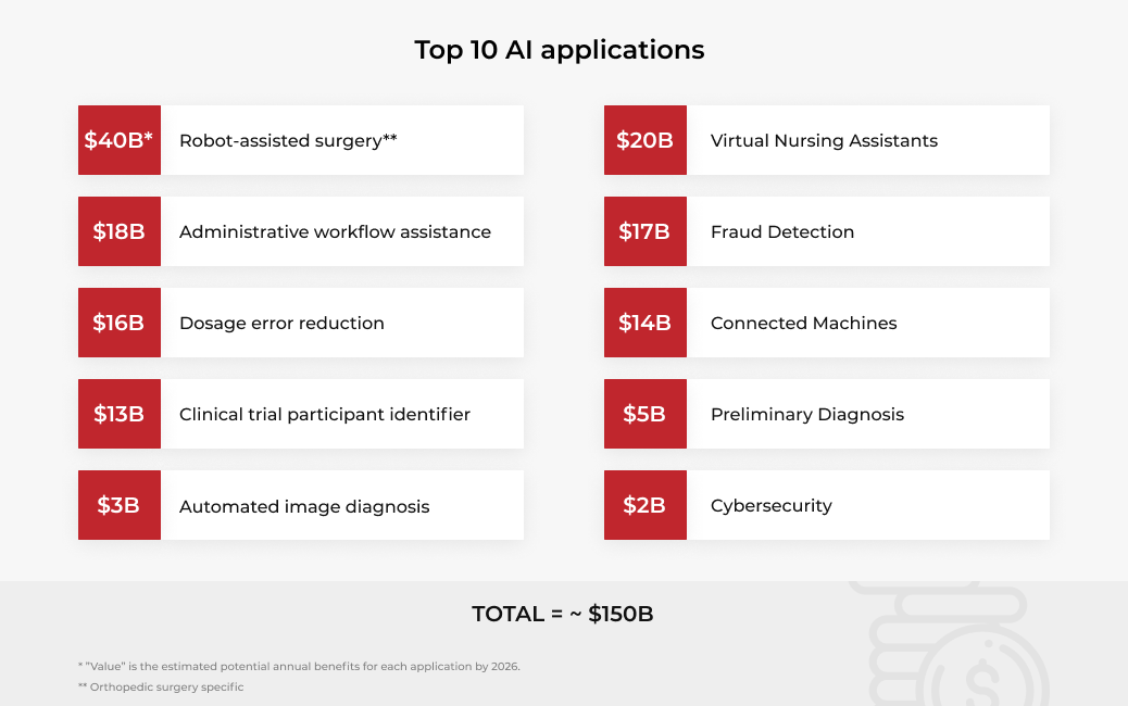 ai application in medical field